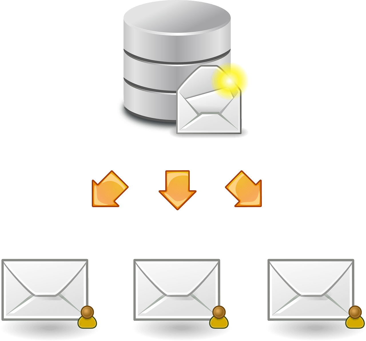 email exchange servers