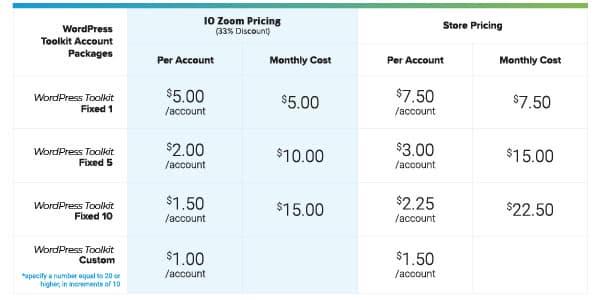 cpanel wordpress toolkit pricing